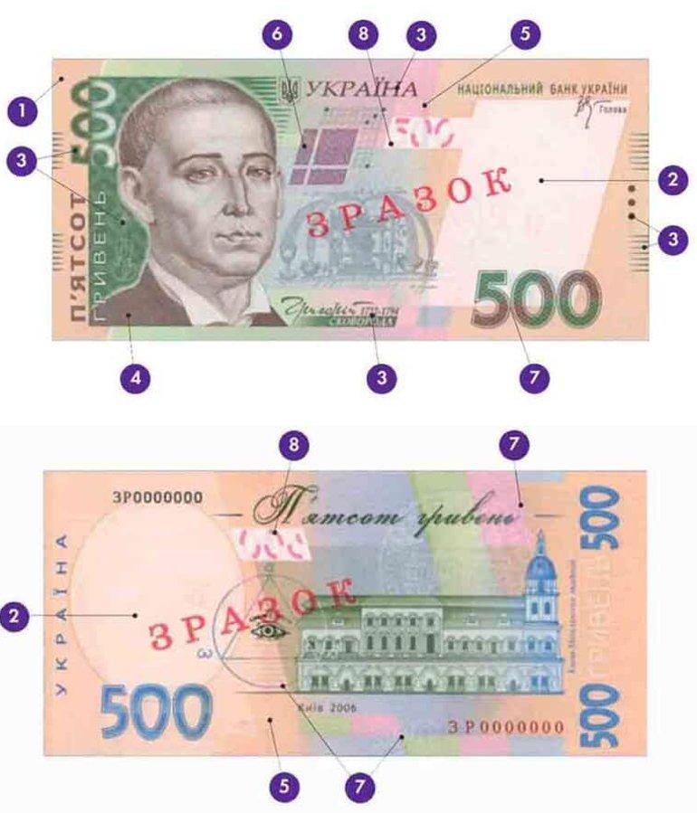 Отличие настоящей банкноты от фальшивой