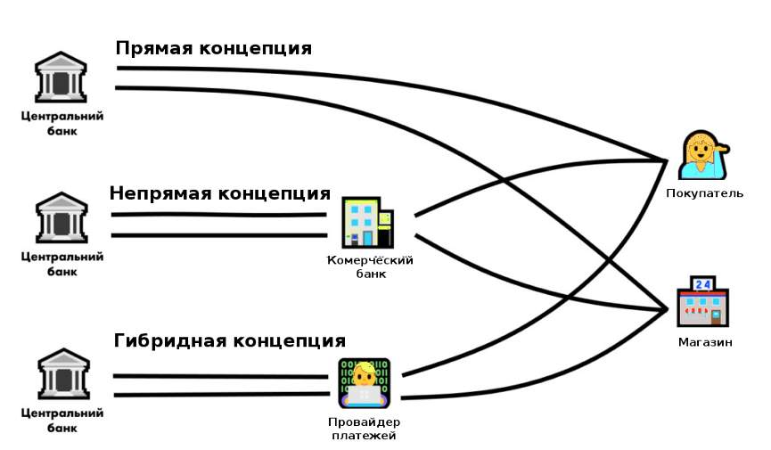 е-гривня схема1